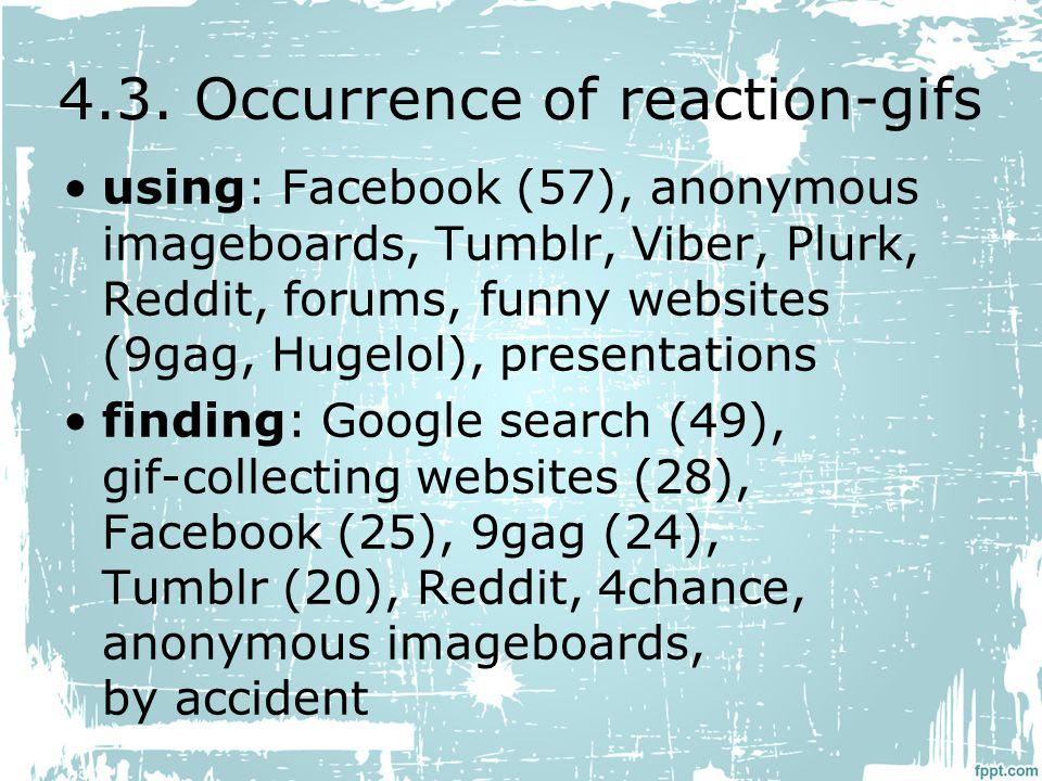 4.3. Occurrence of reaction-gifs using: Facebook (57), anonymous imageboards, Tumblr, Viber, Plurk, Reddit, forums, funny websites (9gag, Hugelol), pr