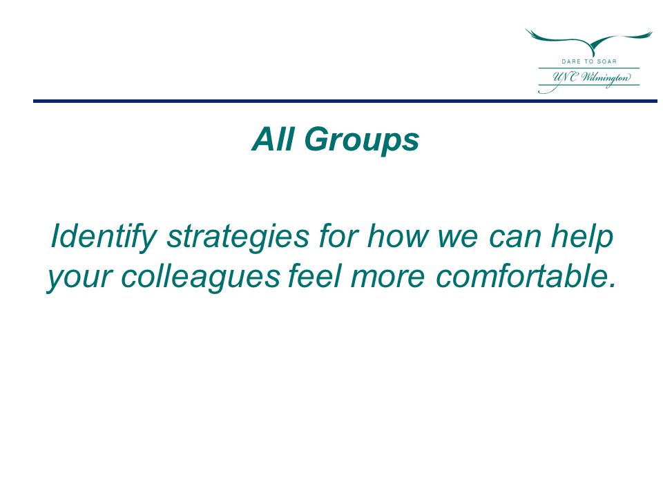 All Groups Identify strategies for how we can help your colleagues feel more comfortable.