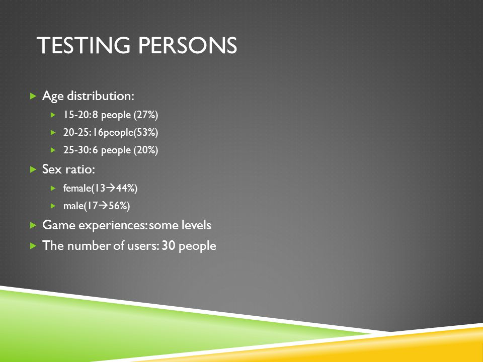 TESTING PERSONS  Age distribution:  15-20: 8 people (27%)  20-25: 16people(53%)  25-30: 6 people (20%)  Sex ratio:  female(13  44%)  male(17  56%)  Game experiences: some levels  The number of users: 30 people
