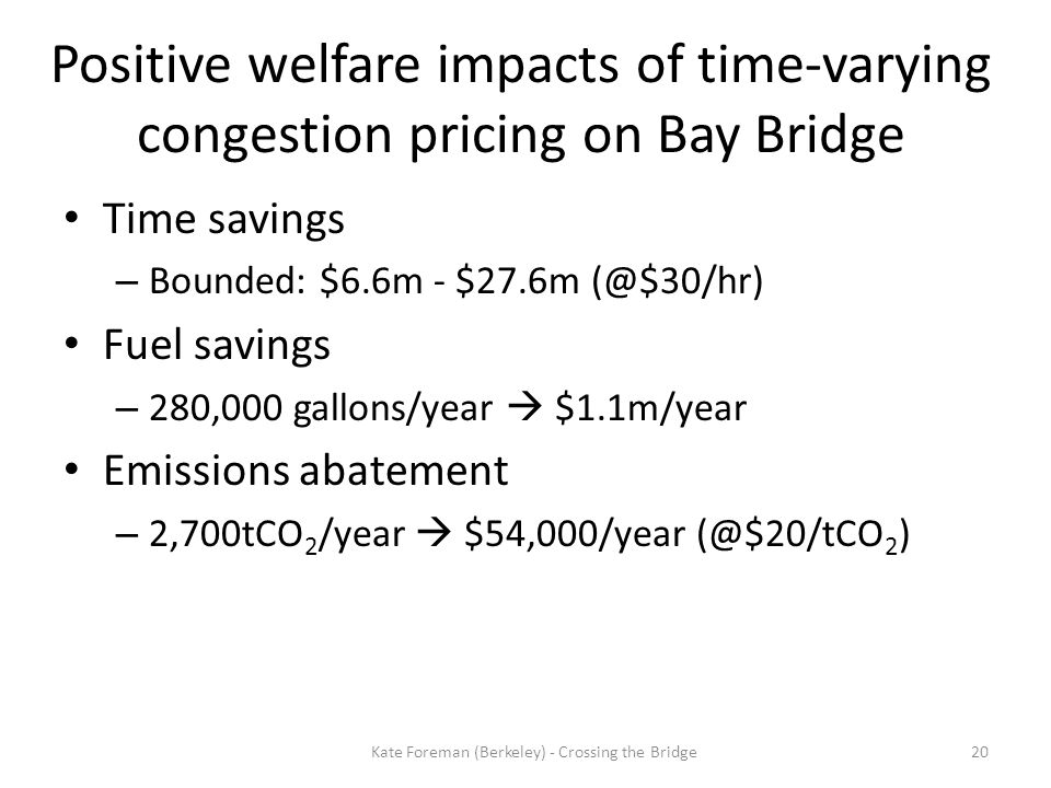 Positive welfare impacts of time-varying congestion pricing on Bay Bridge Time savings – Bounded: $6.6m - $27.6m (@$30/hr) Fuel savings – 280,000 gallons/year  $1.1m/year Emissions abatement – 2,700tCO 2 /year  $54,000/year (@$20/tCO 2 ) 20Kate Foreman (Berkeley) - Crossing the Bridge