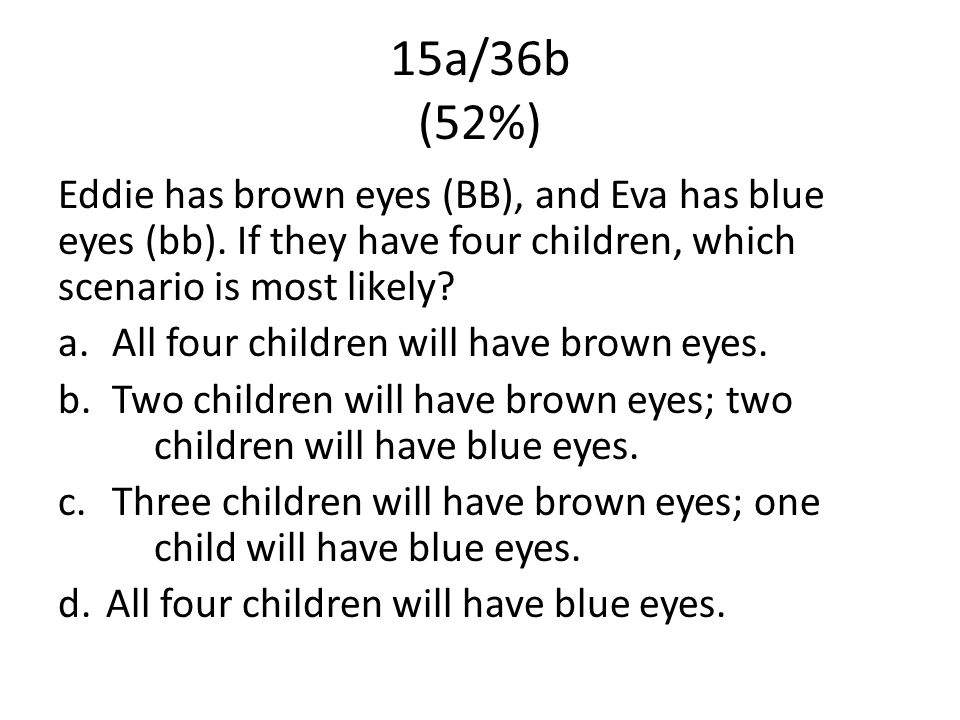 15a/36b (52%) Eddie has brown eyes (BB), and Eva has blue eyes (bb). If they have four children, which scenario is most likely? a.All four children wi