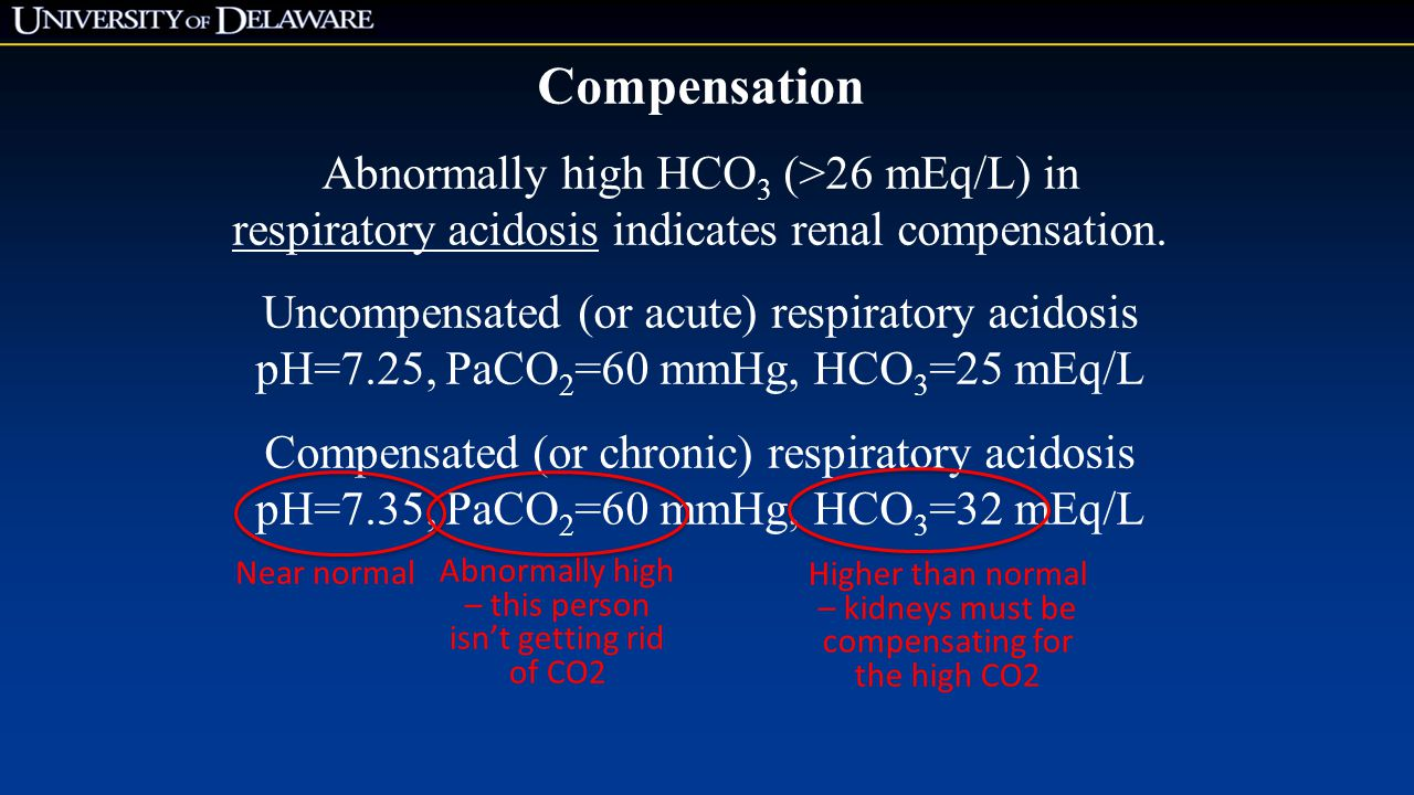Compensation Abnormally high HCO 3 (>26 mEq/L) in respiratory acidosis indicates renal compensation.