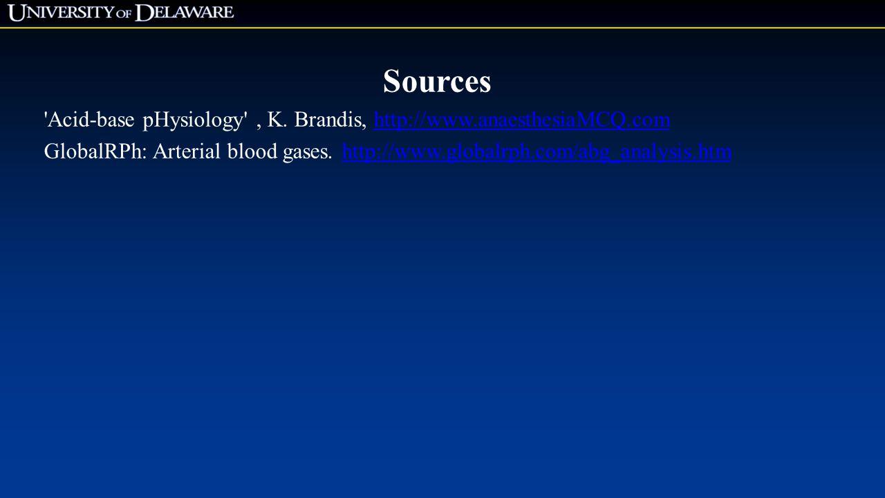 Sources Acid-base pHysiology , K.