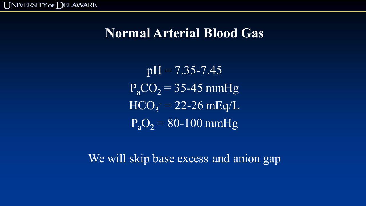 Normal Arterial Blood Gas pH = 7.35-7.45 P a CO 2 = 35-45 mmHg HCO 3 - = 22-26 mEq/L P a O 2 = 80-100 mmHg We will skip base excess and anion gap