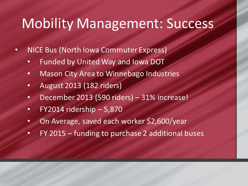 Mobility Management: Success NICE Bus (North Iowa Commuter Express) Funded by United Way and Iowa DOT Mason City Area to Winnebago Industries August 2013 (182 riders) December 2013 (590 riders) – 31% increase.