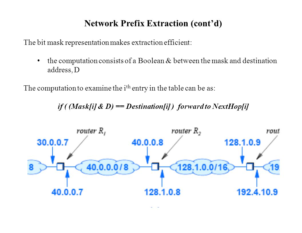 Network Prefix Extraction (cont'd) The bit mask representation makes extraction efficient: the computation consists of a Boolean & between the mask an