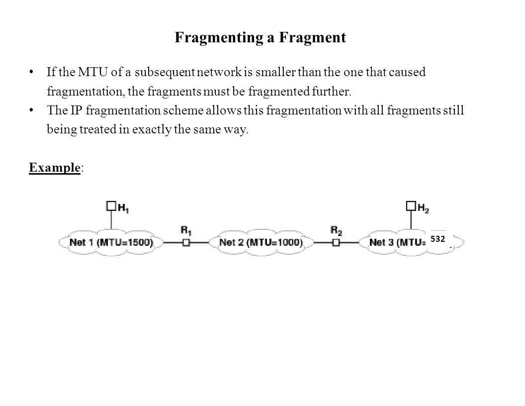 Fragmenting a Fragment If the MTU of a subsequent network is smaller than the one that caused fragmentation, the fragments must be fragmented further.