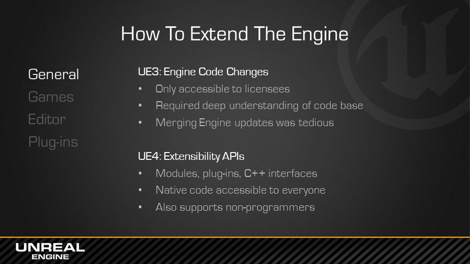 How To Extend The Engine General Games Editor Plug-ins UE3: Engine Code Changes Only accessible to licensees Required deep understanding of code base Merging Engine updates was tedious UE4: Extensibility APIs Modules, plug-ins, C++ interfaces Native code accessible to everyone Also supports non-programmers