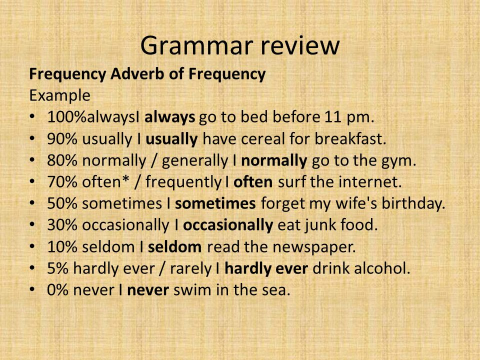 Grammar review Frequency Adverb of Frequency Example 100%alwaysI always go to bed before 11 pm.