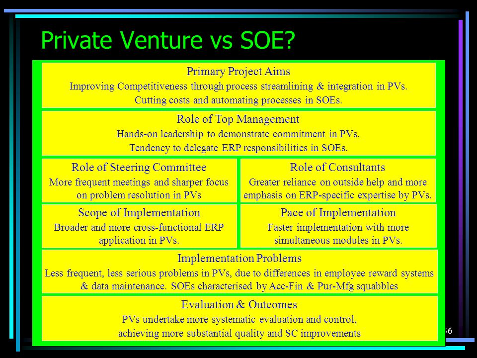 36 Private Venture vs SOE.