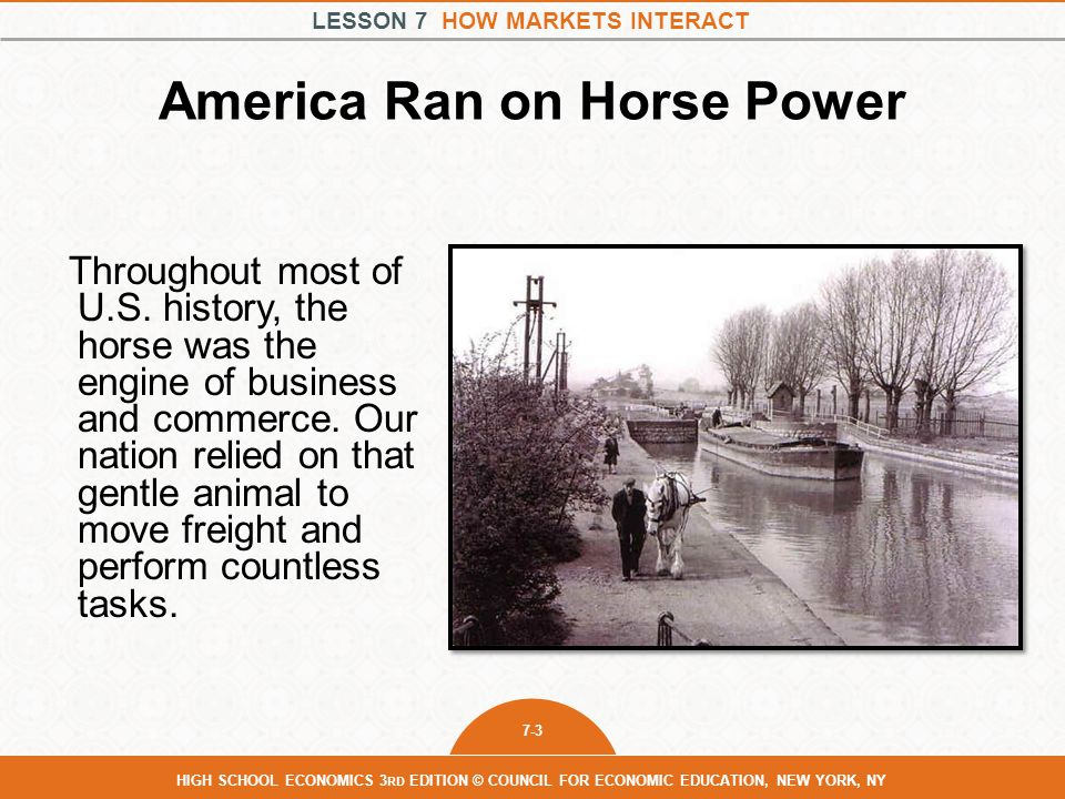 LESSON 7 HOW MARKETS INTERACT 7-3 HIGH SCHOOL ECONOMICS 3 RD EDITION © COUNCIL FOR ECONOMIC EDUCATION, NEW YORK, NY America Ran on Horse Power Through