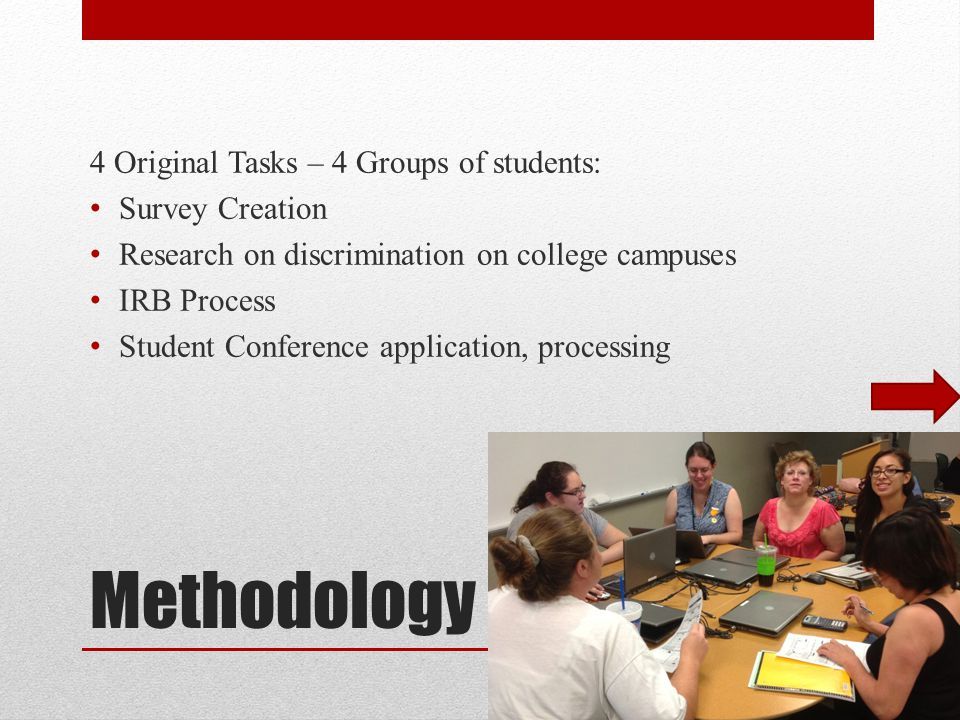 Methodology 4 Original Tasks – 4 Groups of students: Survey Creation Research on discrimination on college campuses IRB Process Student Conference application, processing