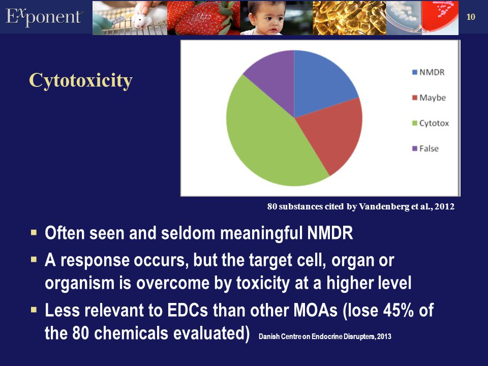 10 Cytotoxicity  Often seen and seldom meaningful NMDR  A response occurs, but the target cell, organ or organism is overcome by toxicity at a higher level  Less relevant to EDCs than other MOAs (lose 45% of the 80 chemicals evaluated) Danish Centre on Endocrine Disrupters, 2013 80 substances cited by Vandenberg et al., 2012