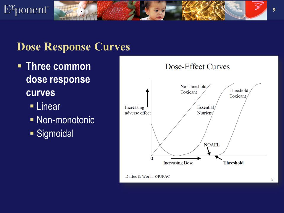 9 Dose Response Curves  Three common dose response curves  Linear  Non-monotonic  Sigmoidal