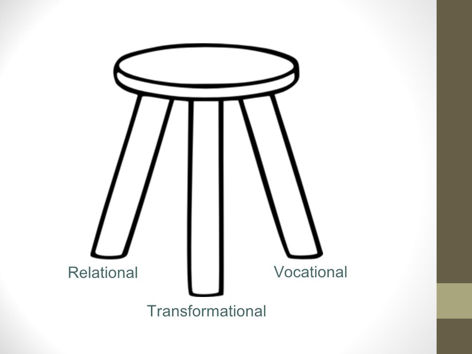 Relational Transformational Vocational