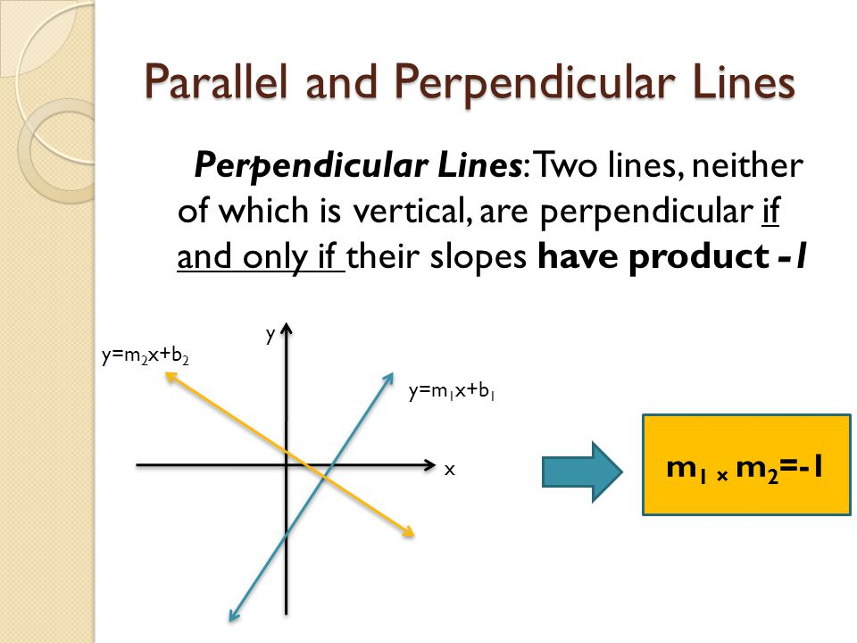Parallel and Perpendicular Lines Perpendicular Lines: Two lines, neither of which is vertical, are perpendicular if and only if their slopes have product -1 x y y=m 1 x+b 1 y=m 2 x+b 2 m 1 × m 2 =-1