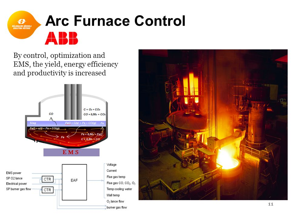 Arc Furnace Control 11 By control, optimization and EMS, the yield, energy efficiency and productivity is increased