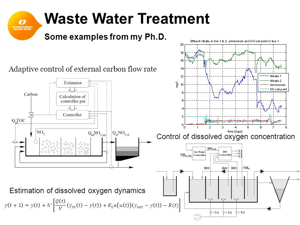 Waste Water Treatment Some examples from my Ph.D.