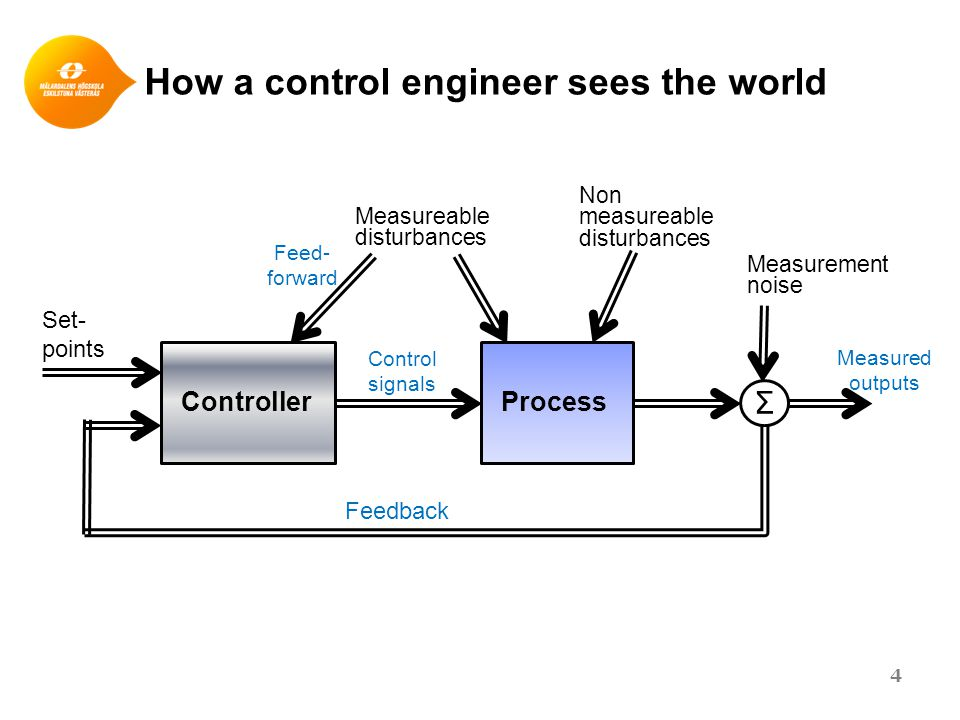 How a control engineer sees the world 4 Set- points Measurement noise Measureable disturbances Non measureable disturbances Controller Process Feedback Feed- forward Control signals Σ Measured outputs