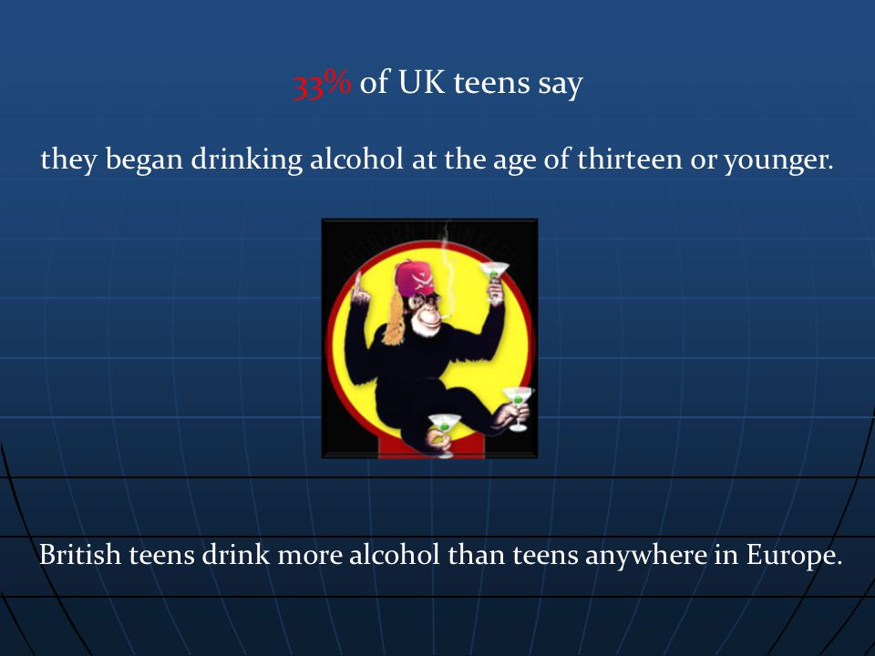33% of UK teens say they began drinking alcohol at the age of thirteen or younger.