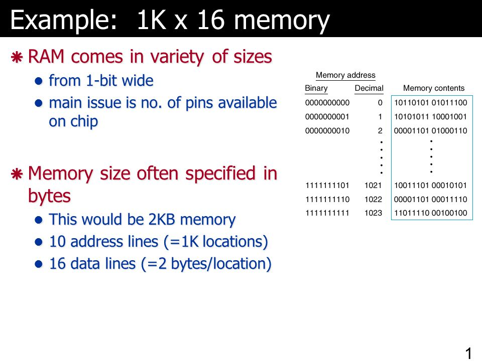 Example: 1K x 16 memory  RAM comes in variety of sizes from 1-bit wide from 1-bit wide main issue is no. of pins available on chip main issue is no.