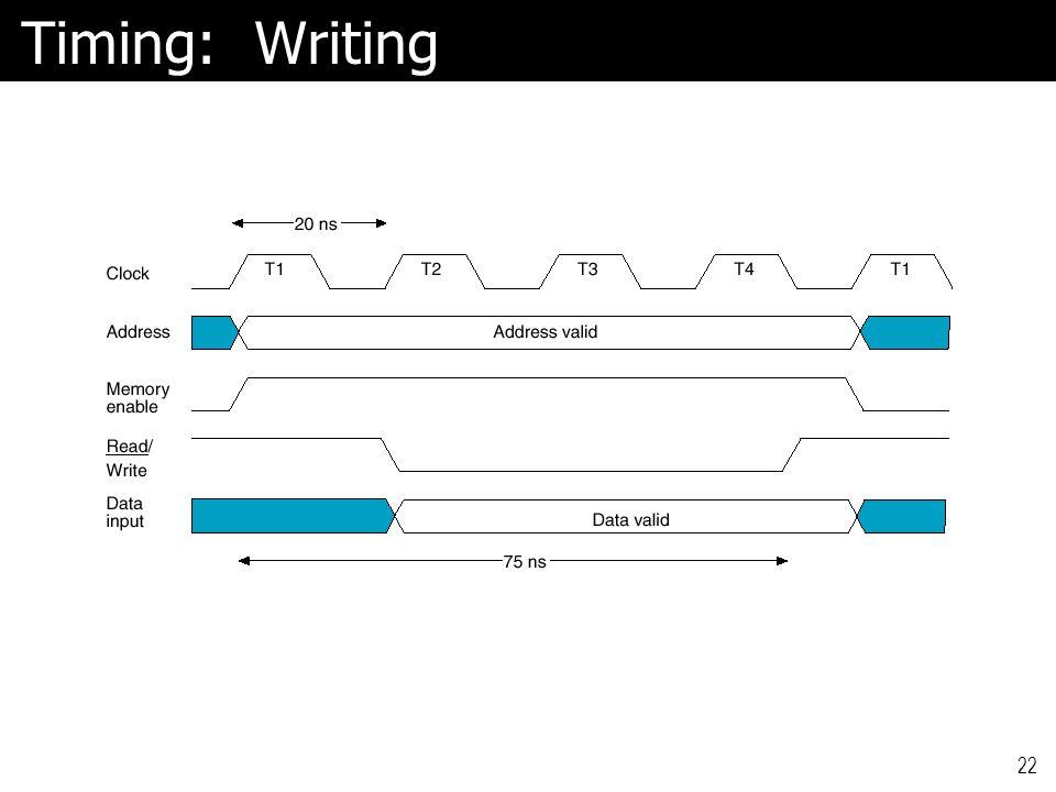 Timing: Writing 22