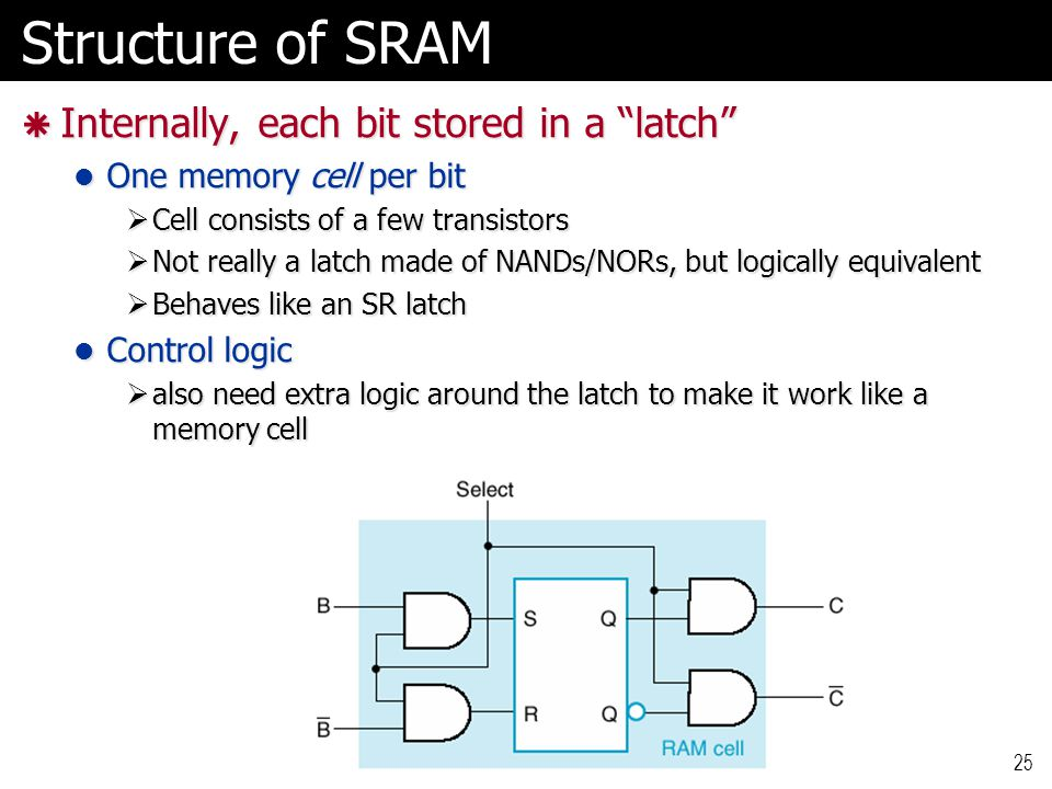 """Structure of SRAM  Internally, each bit stored in a """"latch"""" One memory cell per bit One memory cell per bit  Cell consists of a few transistors  No"""