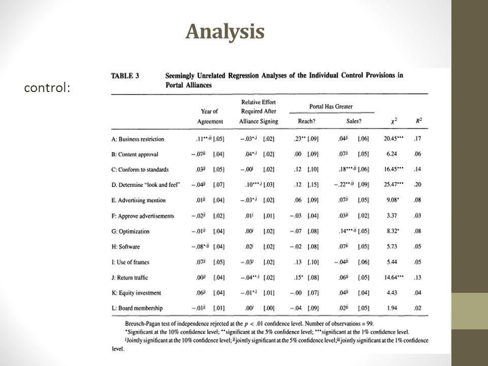 Analysis control: