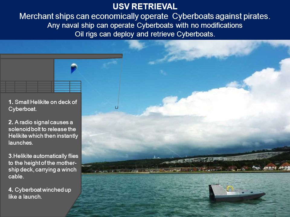USV RETRIEVAL Merchant ships can economically operate Cyberboats against pirates. Any naval ship can operate Cyberboats with no modifications Oil rigs