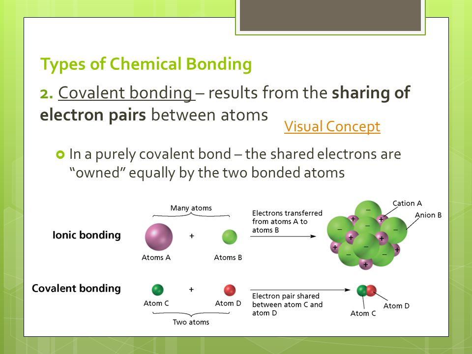 Types of Chemical Bonding 2. Covalent bonding – results from the sharing of electron pairs between atoms  In a purely covalent bond – the shared elec
