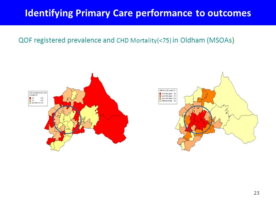 23 Identifying Primary Care performance to outcomes QOF registered prevalence and CHD Mortality(<75) in Oldham (MSOAs)