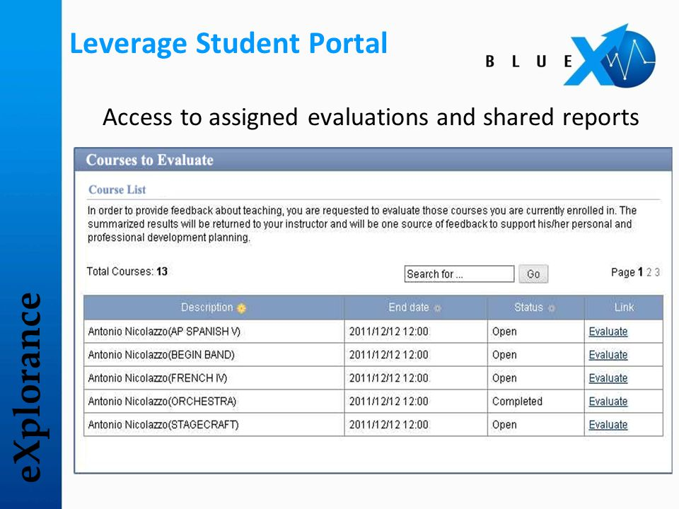 eXplorance Leverage Student Portal Access to assigned evaluations and shared reports