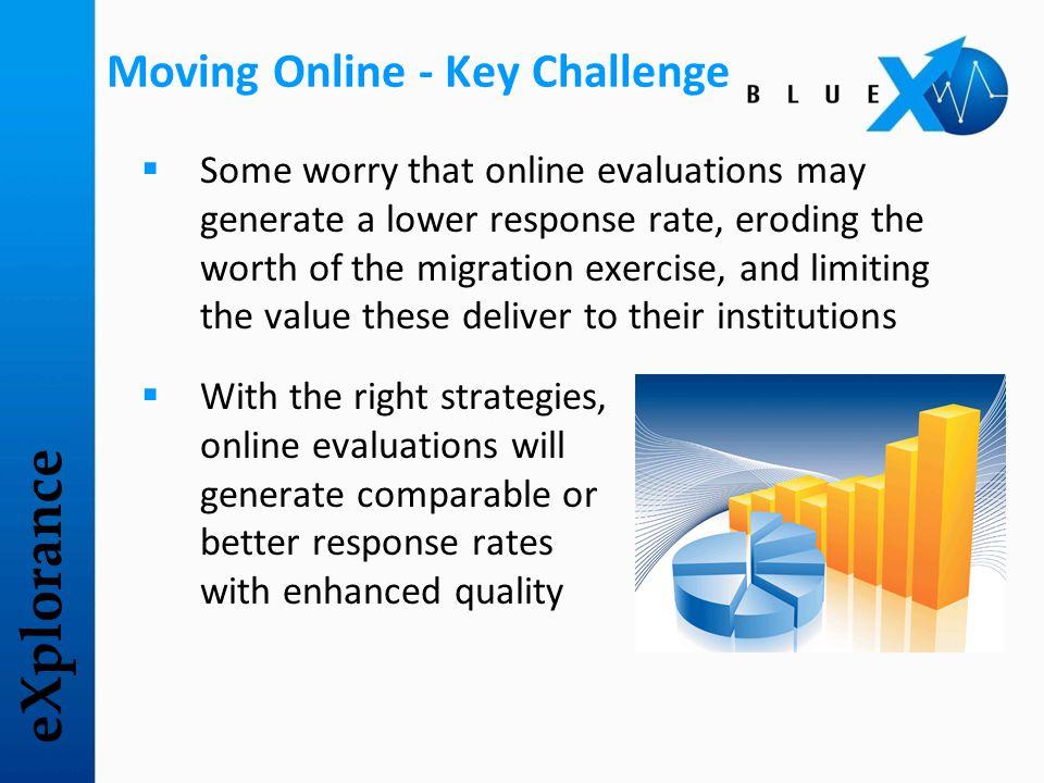 eXplorance Preparation Implementation Follow-up