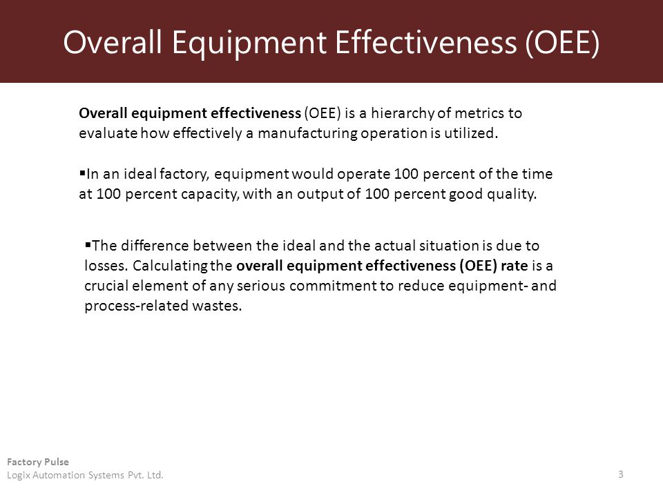 Overall Equipment Effectiveness (OEE) 3 Factory Pulse Logix Automation Systems Pvt.