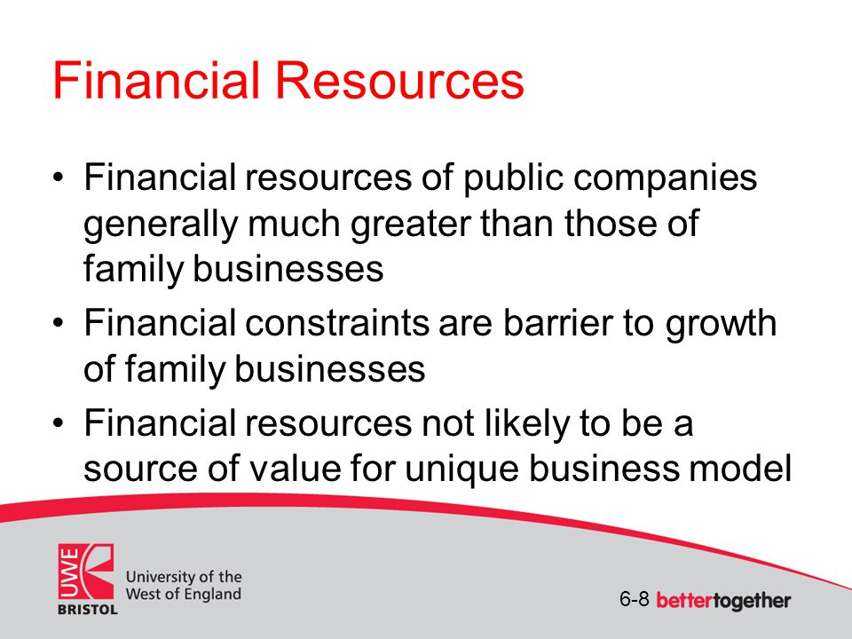 6-8 Financial Resources Financial resources of public companies generally much greater than those of family businesses Financial constraints are barrier to growth of family businesses Financial resources not likely to be a source of value for unique business model