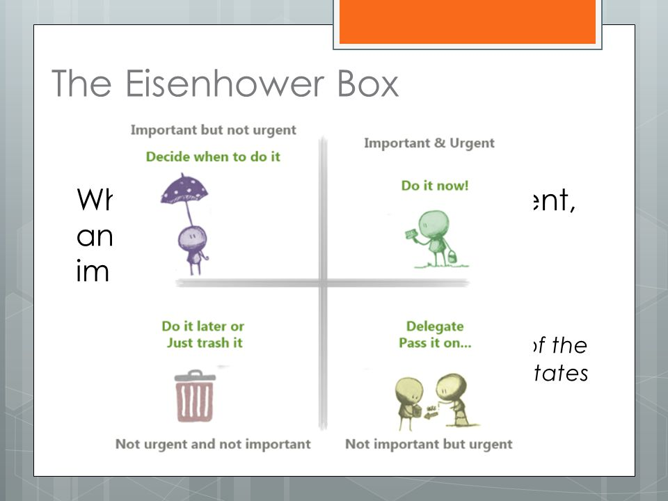 The Eisenhower Box What is important is seldom urgent, and what is urgent is seldom important. ~Dwight Eisenhower, 34 th President of the United State