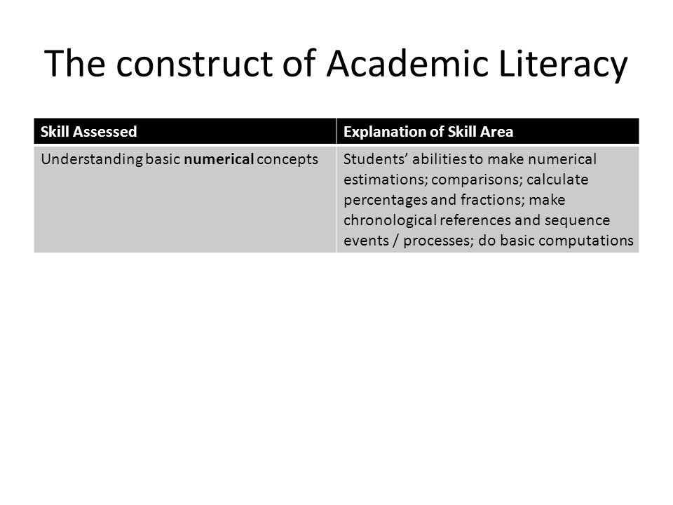 The construct of Academic Literacy Skill AssessedExplanation of Skill Area Understanding basic numerical conceptsStudents' abilities to make numerical estimations; comparisons; calculate percentages and fractions; make chronological references and sequence events / processes; do basic computations