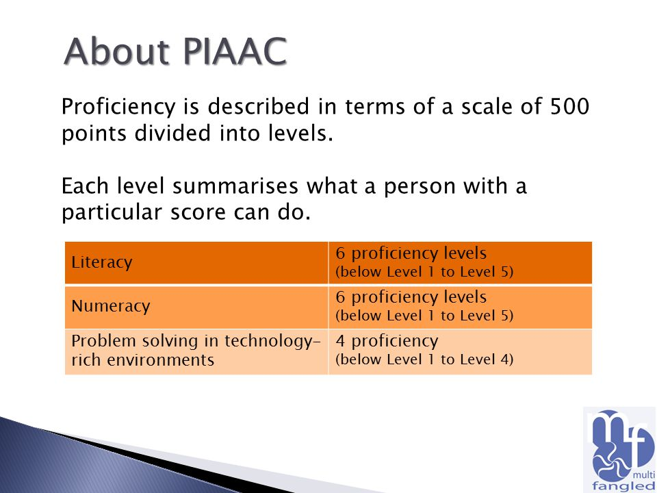 Proficiency is described in terms of a scale of 500 points divided into levels. Each level summarises what a person with a particular score can do. Ab
