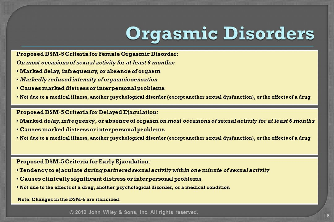 18 Proposed DSM-5 Criteria for Female Orgasmic Disorder: On most occasions of sexual activity for at least 6 months: Marked delay, infrequency, or absence of orgasm Markedly reduced intensity of orgasmic sensation Causes marked distress or interpersonal problems Not due to a medical illness, another psychological disorder (except another sexual dysfunction), or the effects of a drug Proposed DSM-5 Criteria for Delayed Ejaculation: Marked delay, infrequency, or absence of orgasm on most occasions of sexual activity for at least 6 months Causes marked distress or interpersonal problems Not due to a medical illness, another psychological disorder (except another sexual dysfunction), or the effects of a drug Proposed DSM-5 Criteria for Early Ejaculation: Tendency to ejaculate during partnered sexual activity within one minute of sexual activity Causes clinically significant distress or interpersonal problems Not due to the effects of a drug, another psychological disorder, or a medical condition Note: Changes in the DSM-5 are italicized.