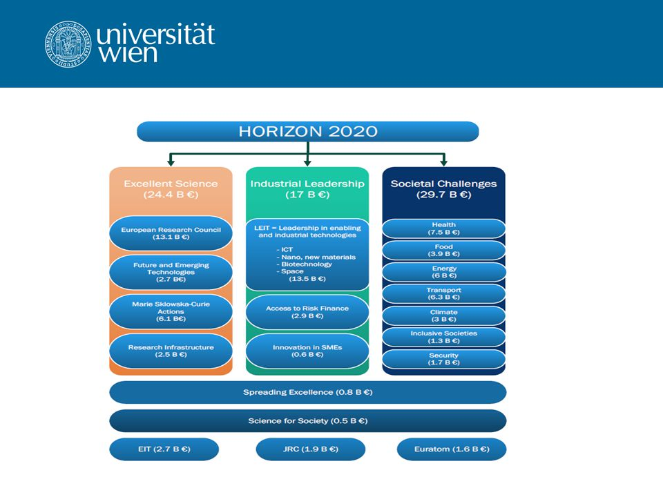 What does this mean for a university strategy.