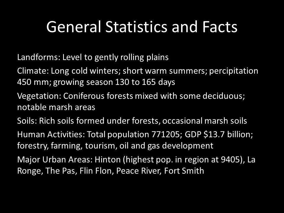 General Statistics and Facts Landforms: Level to gently rolling plains Climate: Long cold winters; short warm summers; percipitation 450 mm; growing s
