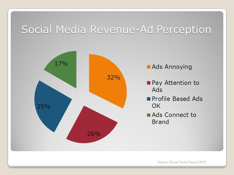 Social Media Revenue-Ad Perception Nielson Social Media Report 2012