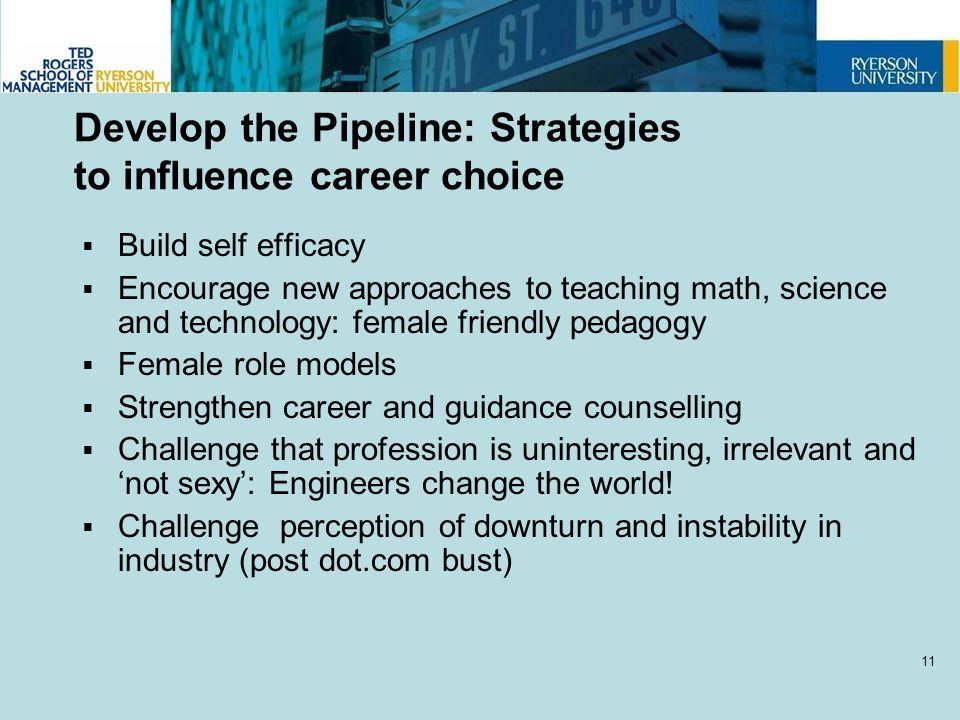 Develop the Pipeline: Strategies to influence career choice  Build self efficacy  Encourage new approaches to teaching math, science and technology: female friendly pedagogy  Female role models  Strengthen career and guidance counselling  Challenge that profession is uninteresting, irrelevant and 'not sexy': Engineers change the world.