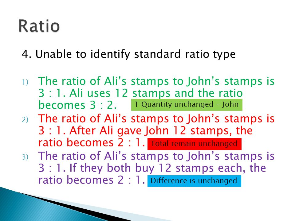 4. Unable to identify standard ratio type 1) The ratio of Ali's stamps to John's stamps is 3 : 1. Ali uses 12 stamps and the ratio becomes 3 : 2. 2) T