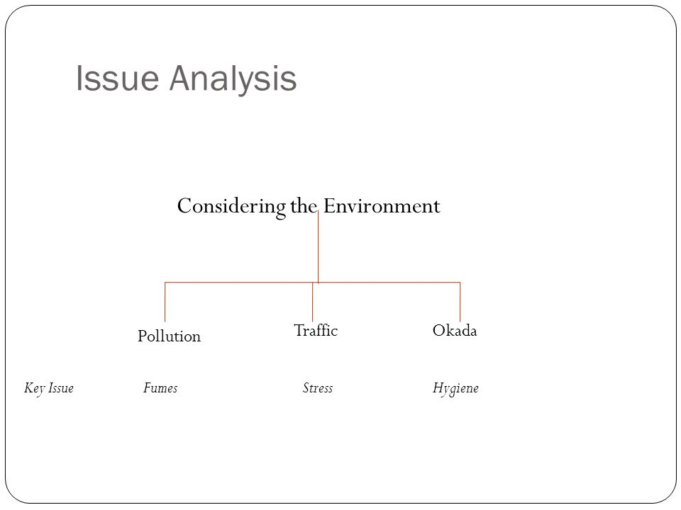 Issue Analysis Considering the Environment Pollution TrafficOkada Key IssueHygieneStressFumes