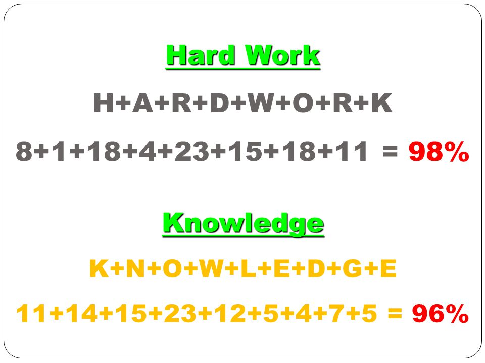 Hard Work H+A+R+D+W+O+R+K 8+1+18+4+23+15+18+11 = 98% Knowledge K+N+O+W+L+E+D+G+E 11+14+15+23+12+5+4+7+5 = 96%