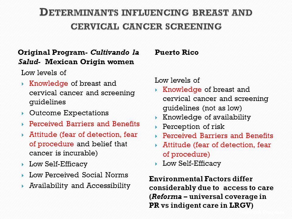 Original Program- Cultivando la Salud- Mexican Origin women Low levels of  Knowledge of breast and cervical cancer and screening guidelines  Outcome