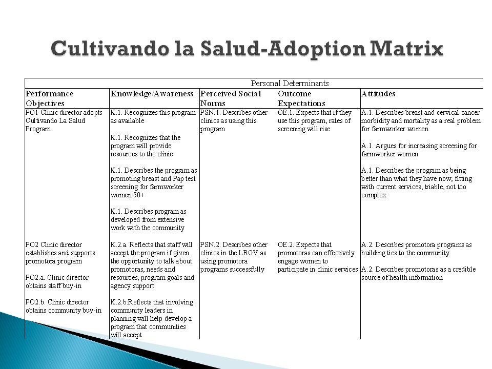 Cultivando la Salud-Implementation Matrix