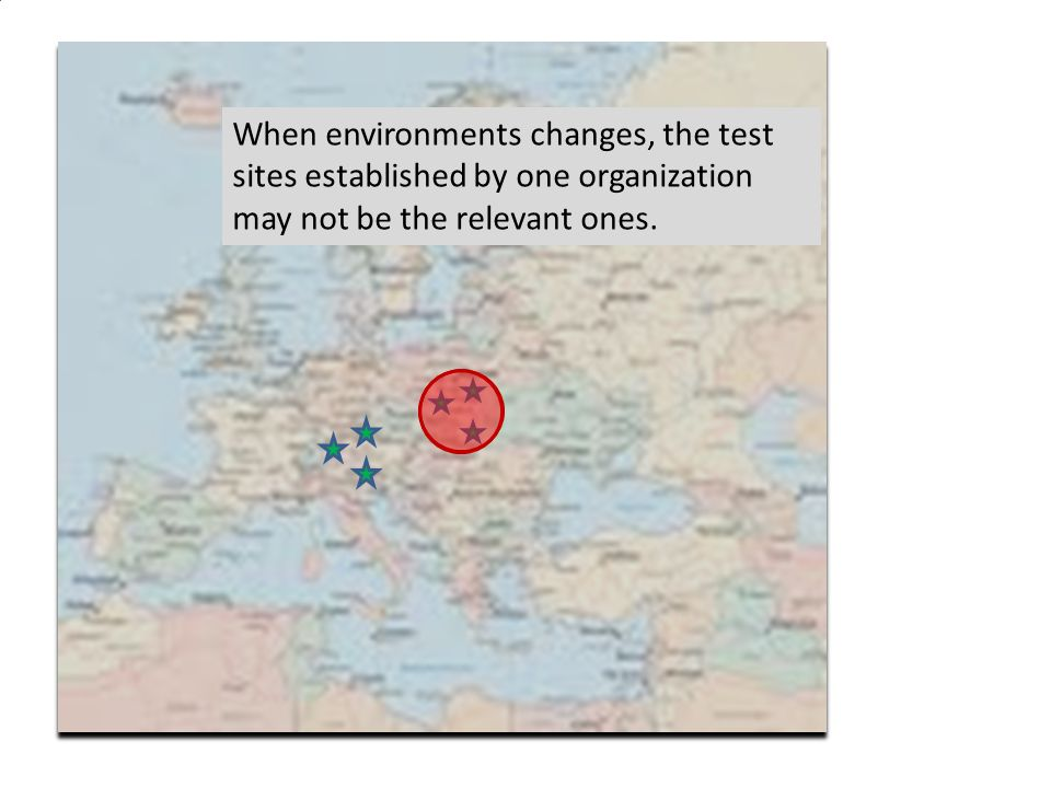 When environments changes, the test sites established by one organization may not be the relevant ones.