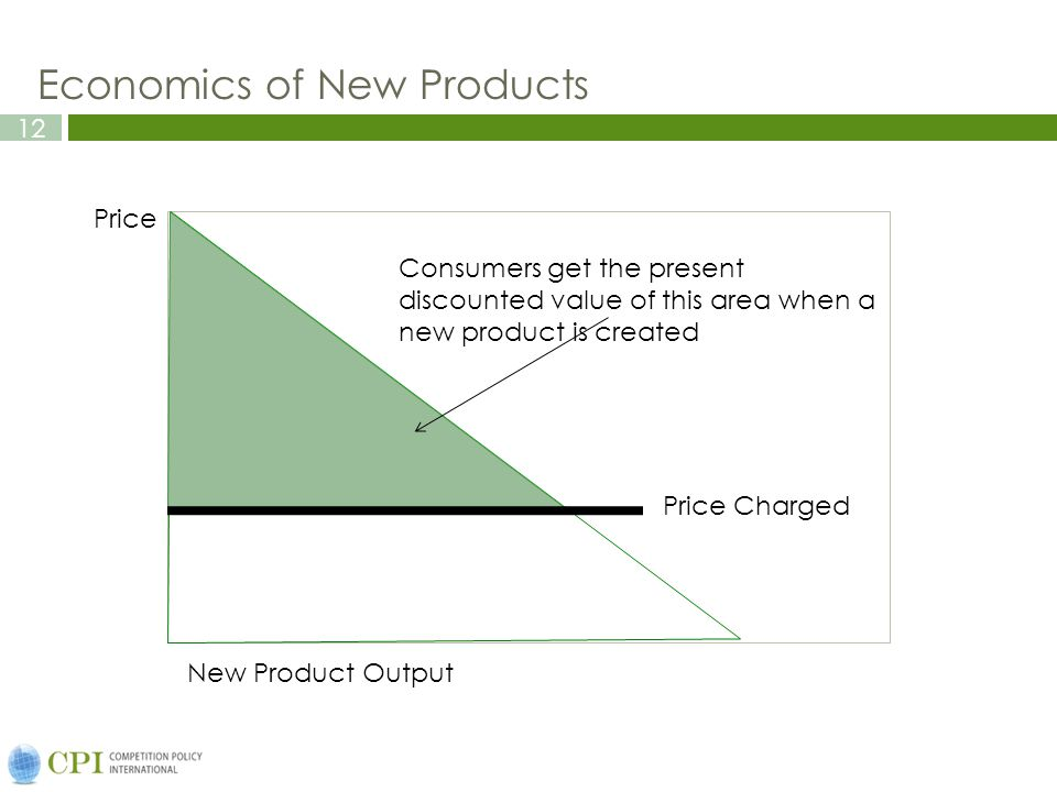 12 Economics of New Products Price Charged Consumer Welfare New Product Output Price Consumers get the present discounted value of this area when a new product is created